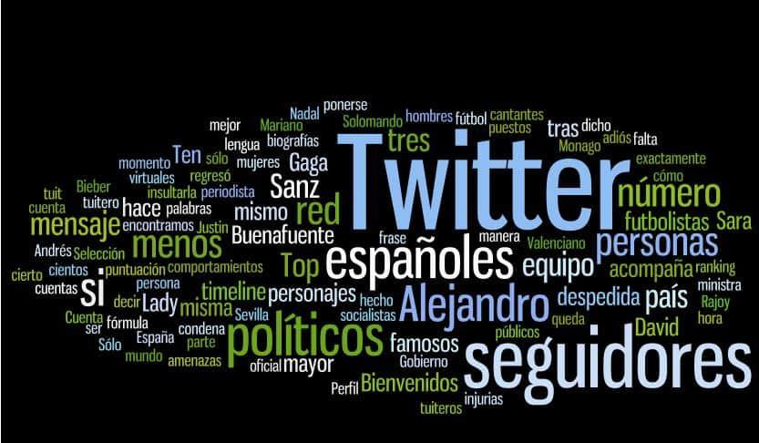 Pienso, luego tuiteo