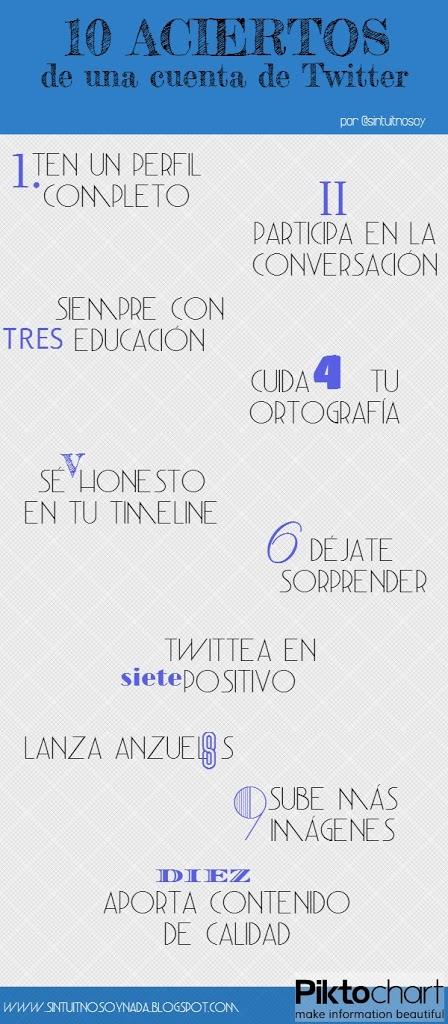 10 aciertos de un perfil en Twitter. Infografía