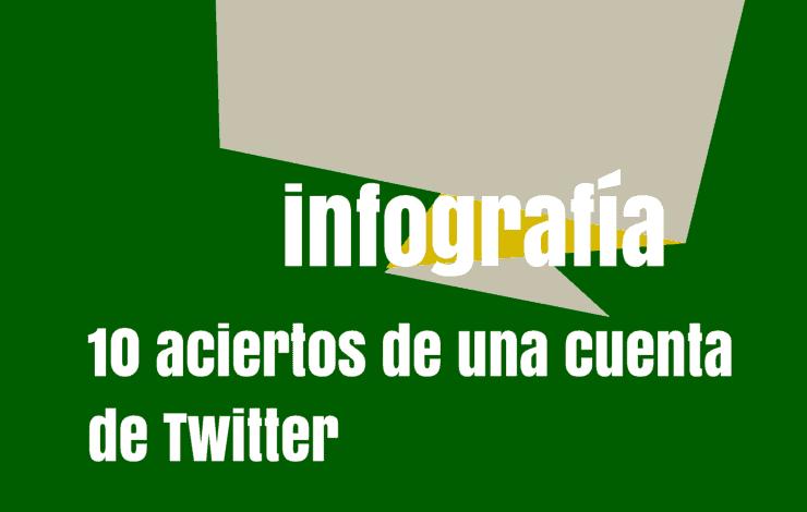 10 aciertos de una cuenta de Twitter