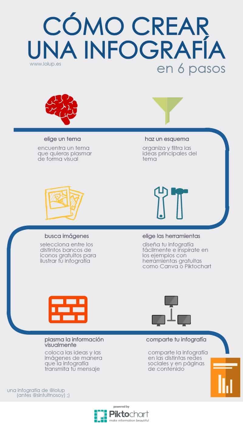 Cómo crear una infografía