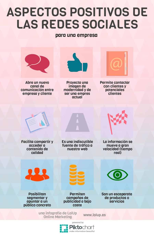 Infografía ventajas de las redes sociales para una empresa