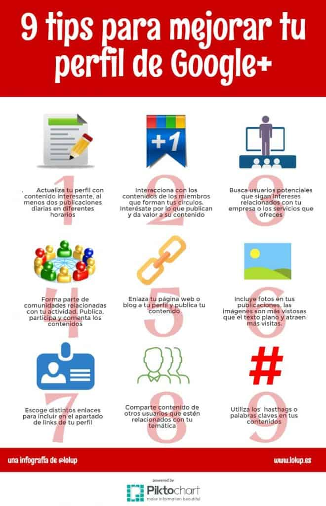 tips google+ infografia