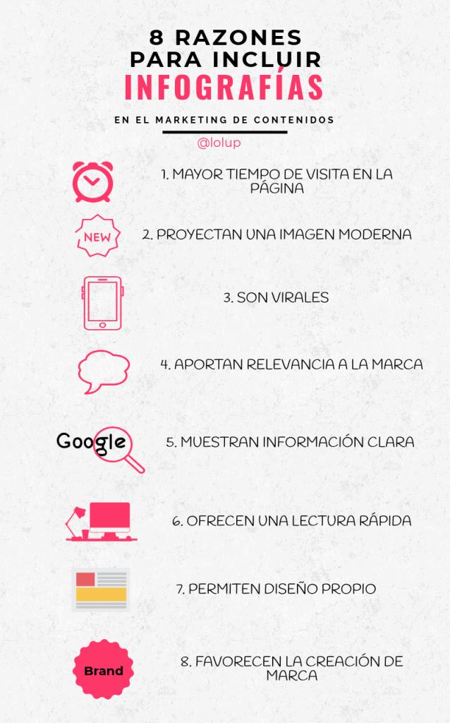 razones por las que incluir infografías