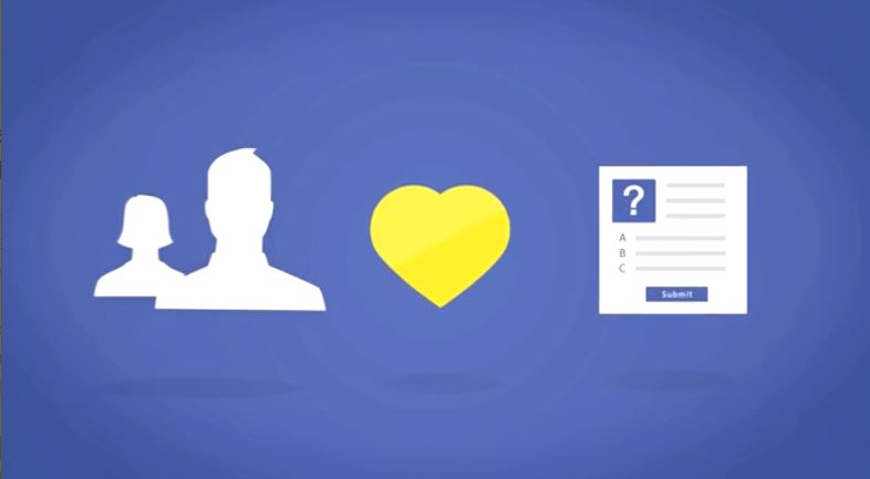 encuestas de facebook