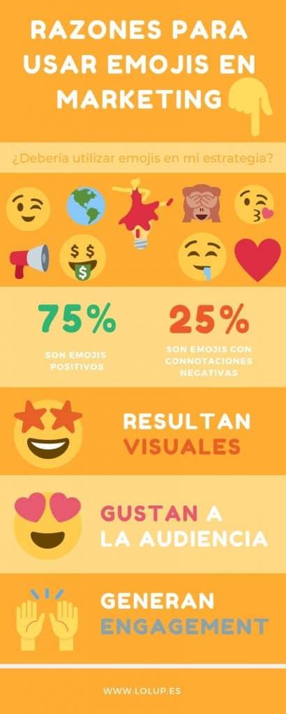 infografía marketing online emojis