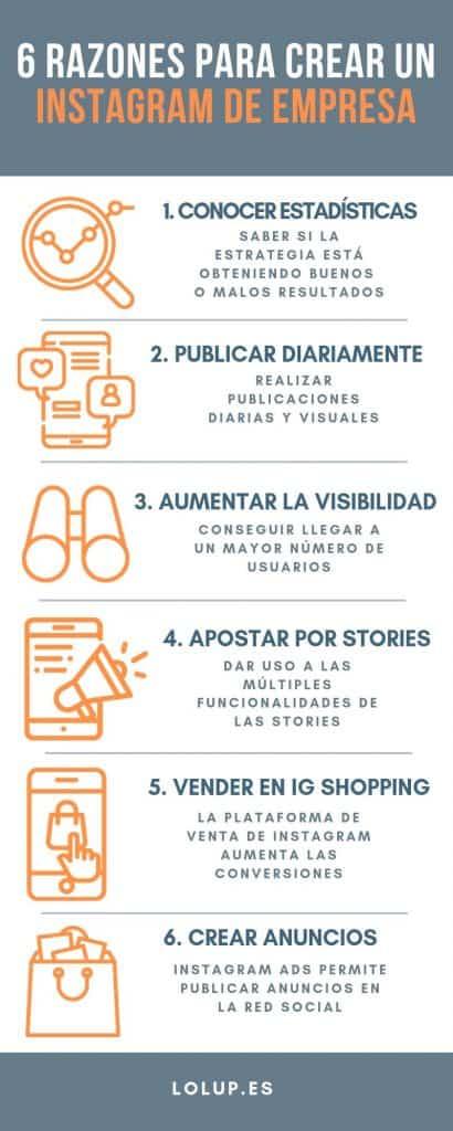 infografía marketing online
