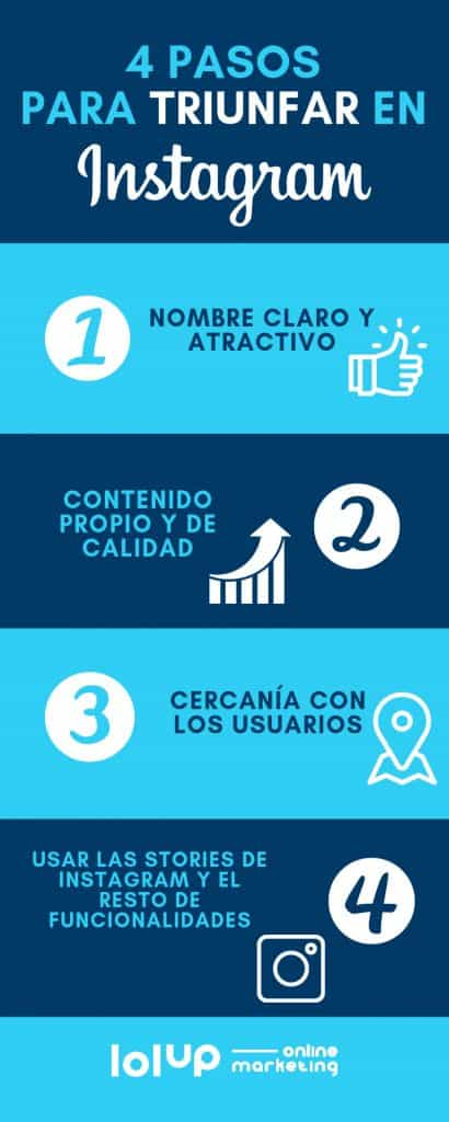 infografía marketing online post instagram
